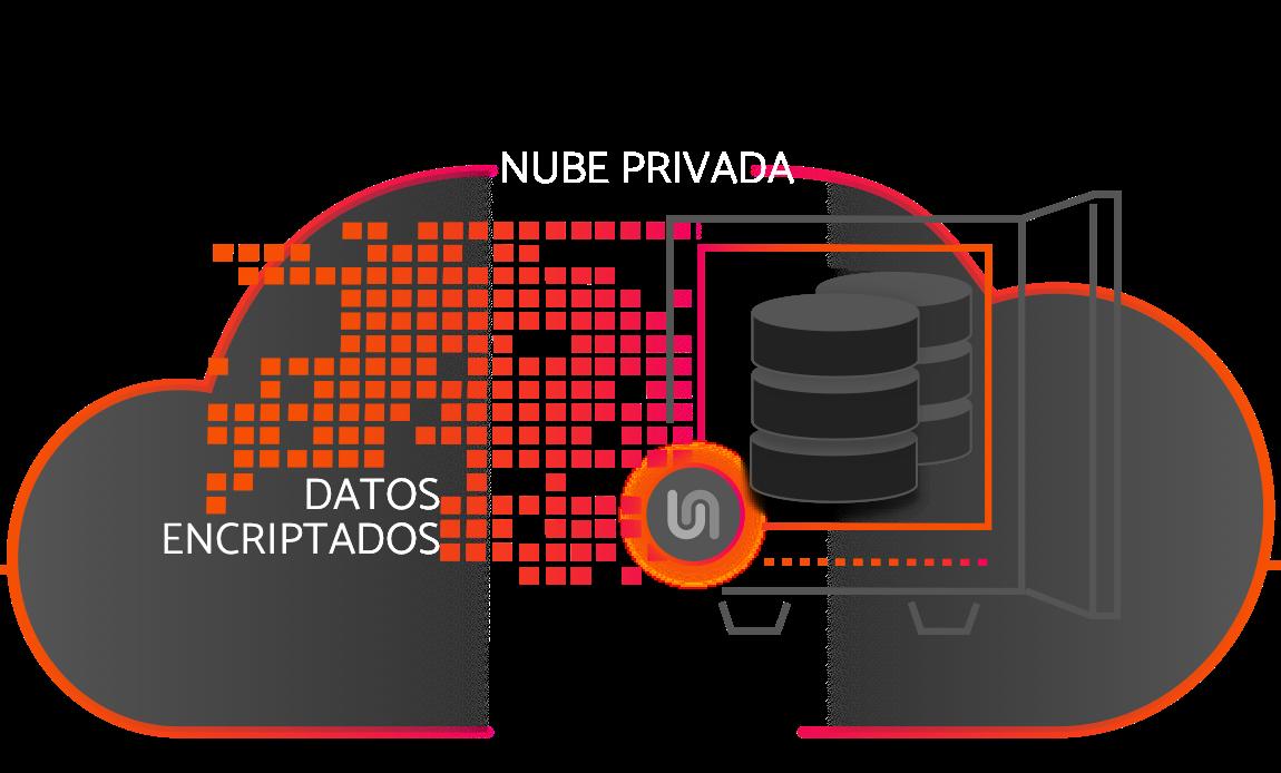 Halo_Nube_privada_575