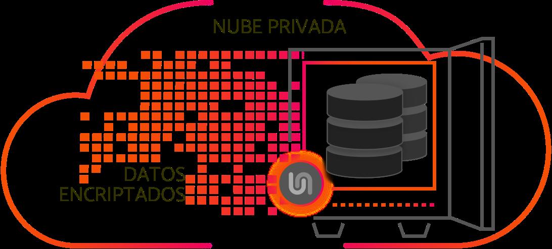 Nube_privada_White