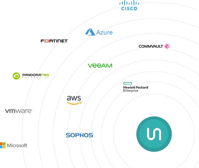Partners tecnológicos Uniway