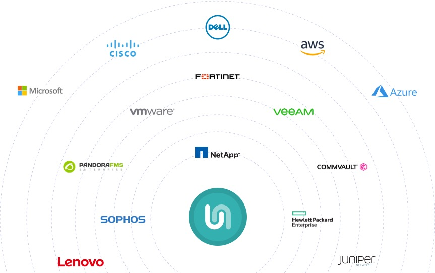 Uniway partnership